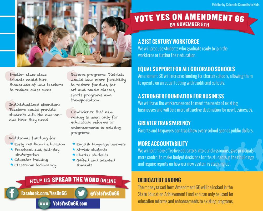 Campaign brochure, inside