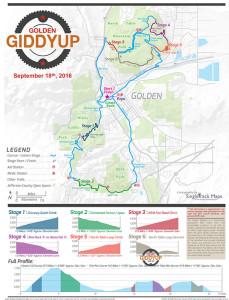 Golden Giddyup 2016 Course Map v3