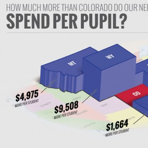 AMENDMENT 66 INFOGRAPHICS