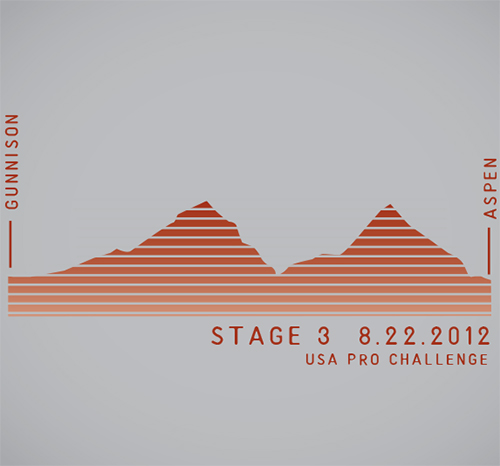 "USA Pro Challenge ""Queen's Stage"" profile tshirt"