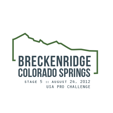 Elevation profile for Breckenridge-Colorado Springs stage
