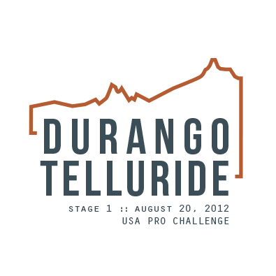 Elevation profile for Durango-Teluride stage