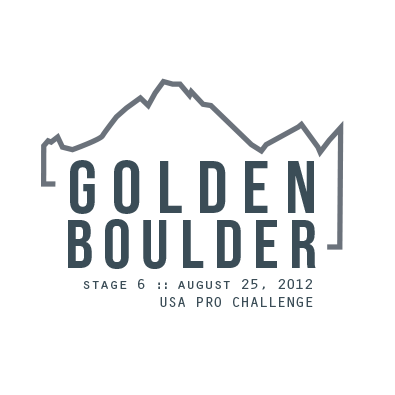 Elevation profile for Golden-Boulder stage