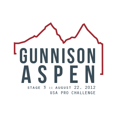 Elevation profile for Gunnison-Aspen stage