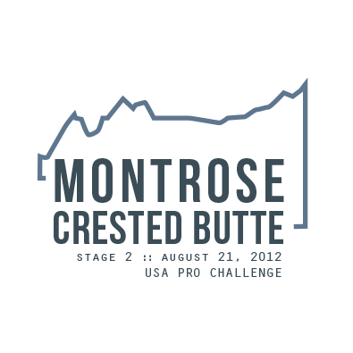 Elevation profile for Montrose-Crested Butte stage
