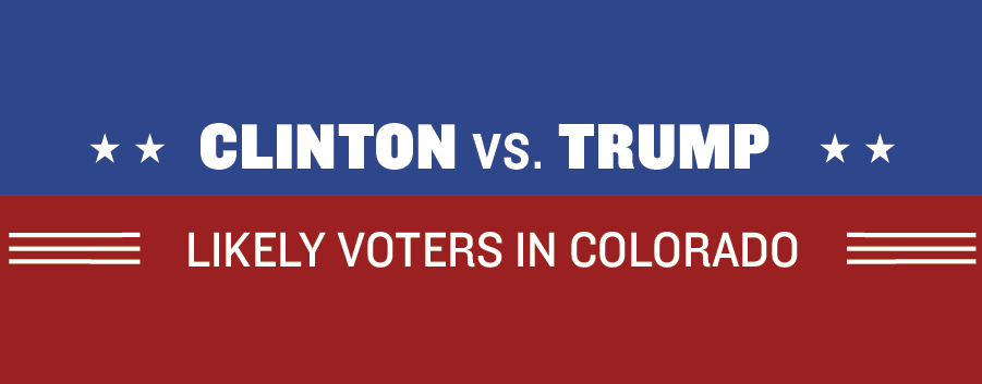 Clinton holds 10-point lead over Trump among likely voters in new Colorado poll