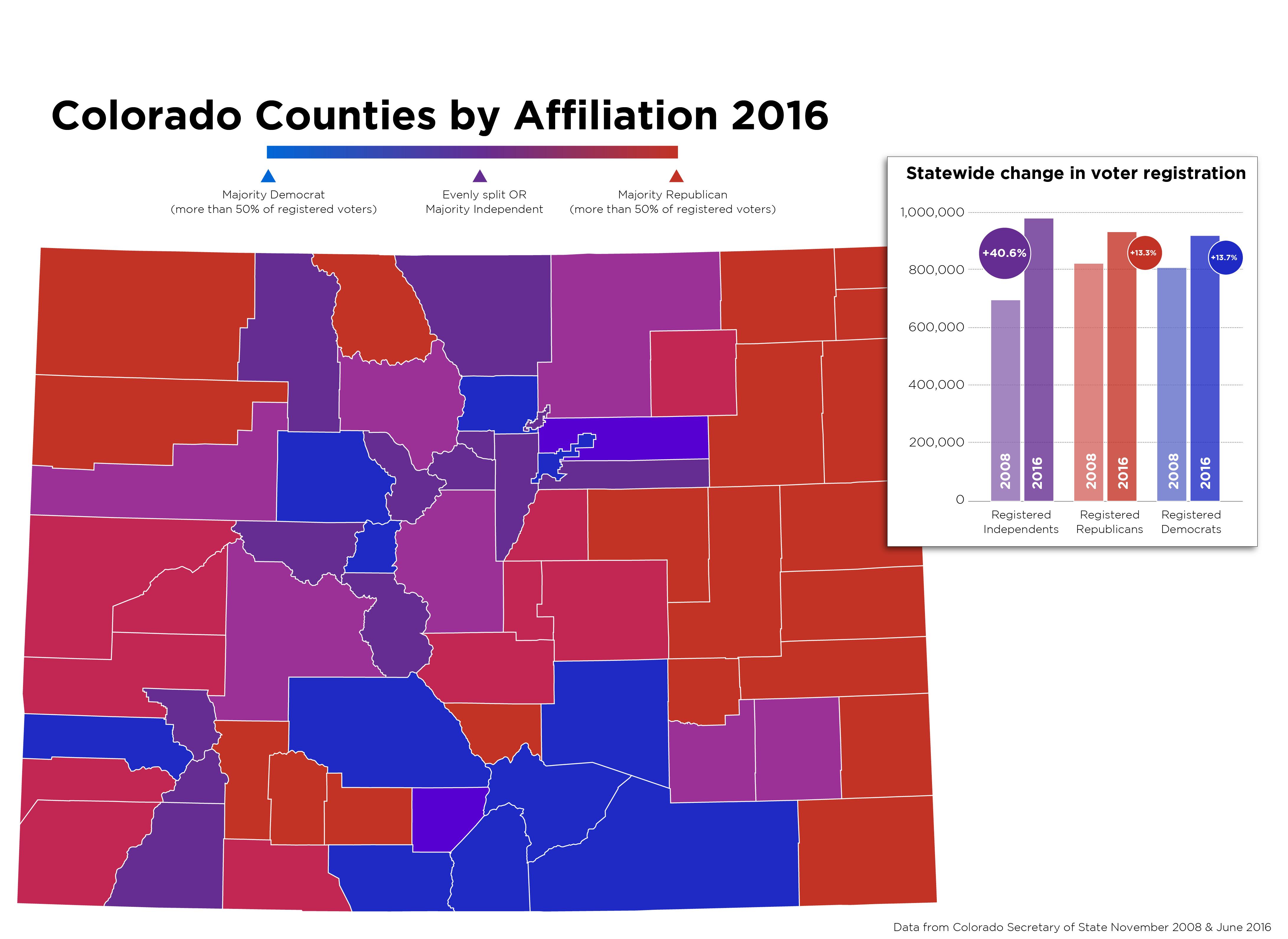 Change in voter registrations heat map.